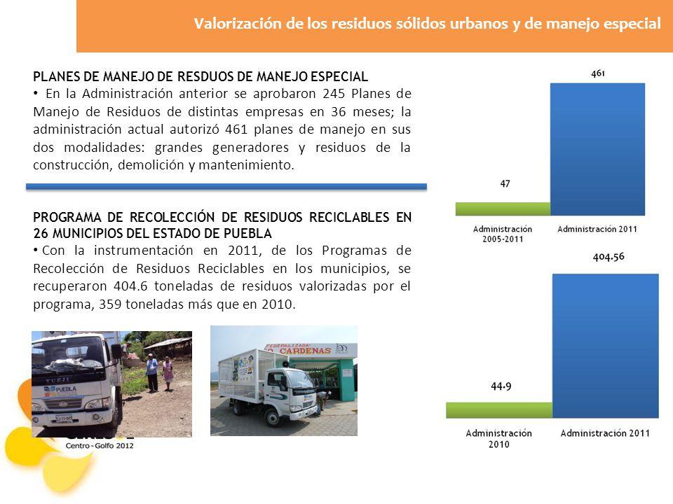 Valorización de los residuos sólidos urbanos y de manejo especial