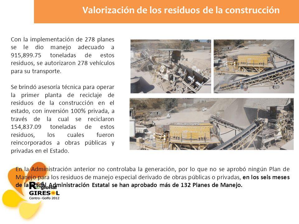 Valorización de los residuos de la construcción