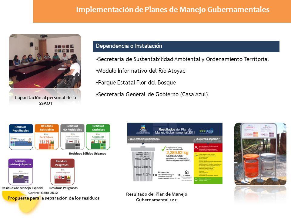 Implementación de Planes de Manejo Gubernamentales