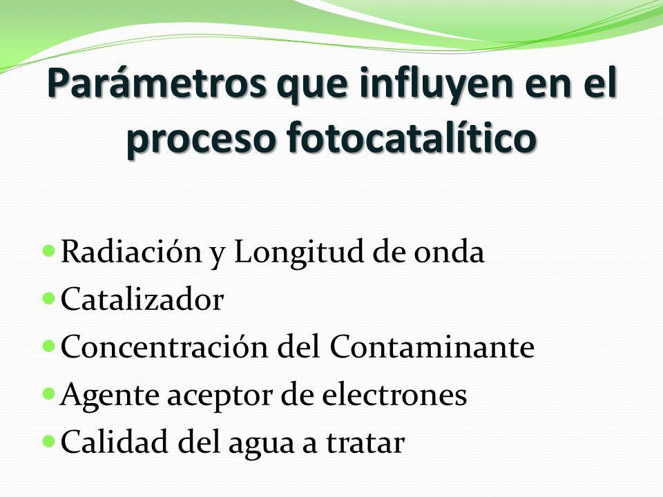 Parámetros que influyen en el proceso fotocatalítico