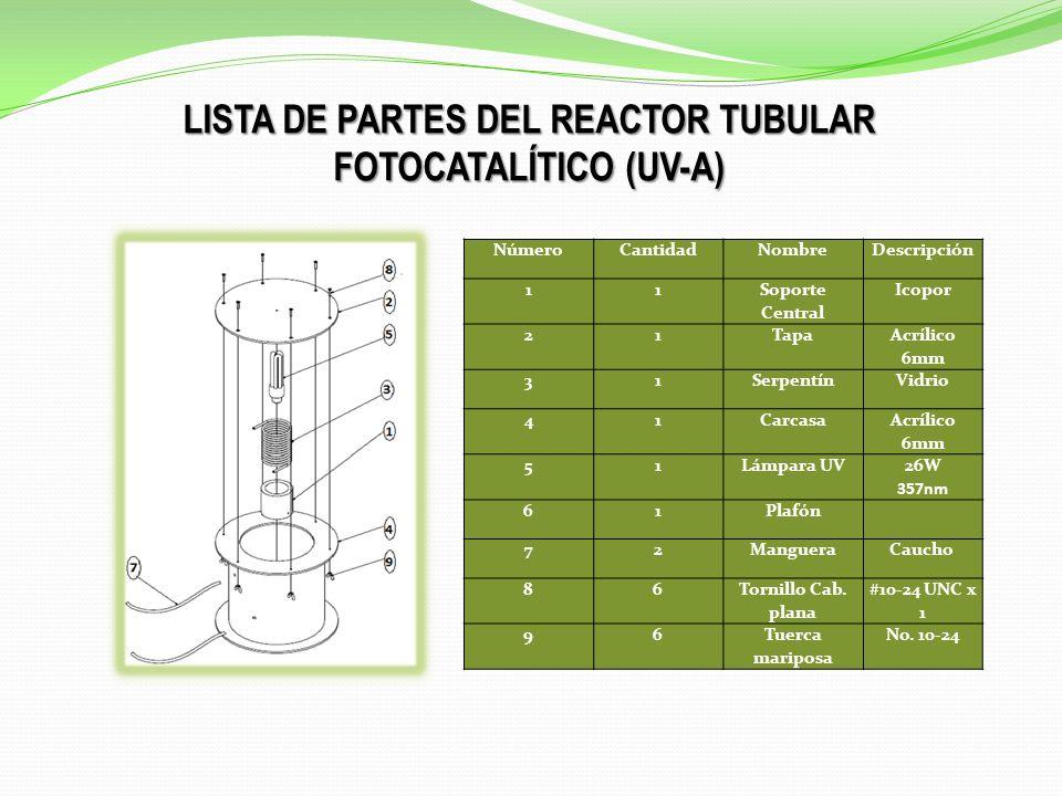 LISTA DE PARTES DEL REACTOR TUBULAR FOTOCATALÍTICO (UV-A)