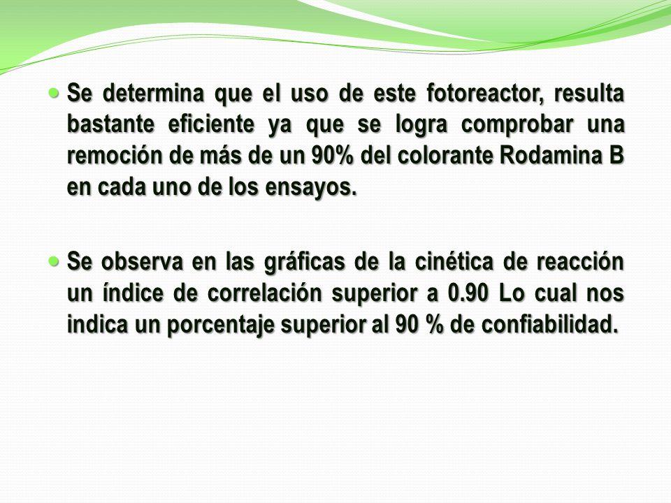 Se determina que el uso de este fotoreactor, resulta bastante eficiente ya que se logra comprobar una remoción de más de un 90% del colorante Rodamina B en cada uno de los ensayos.