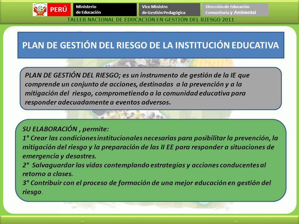 PLAN DE GESTIÓN DEL RIESGO DE LA INSTITUCIÓN EDUCATIVA