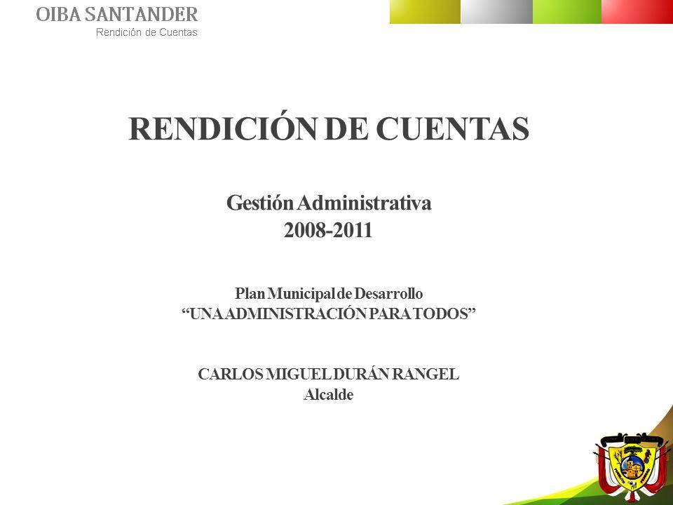 RENDICIÓN DE CUENTAS Gestión Administrativa 2008-2011