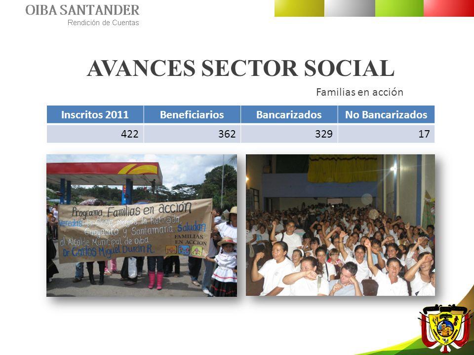 AVANCES SECTOR SOCIAL Familias en acción Inscritos 2011 Beneficiarios
