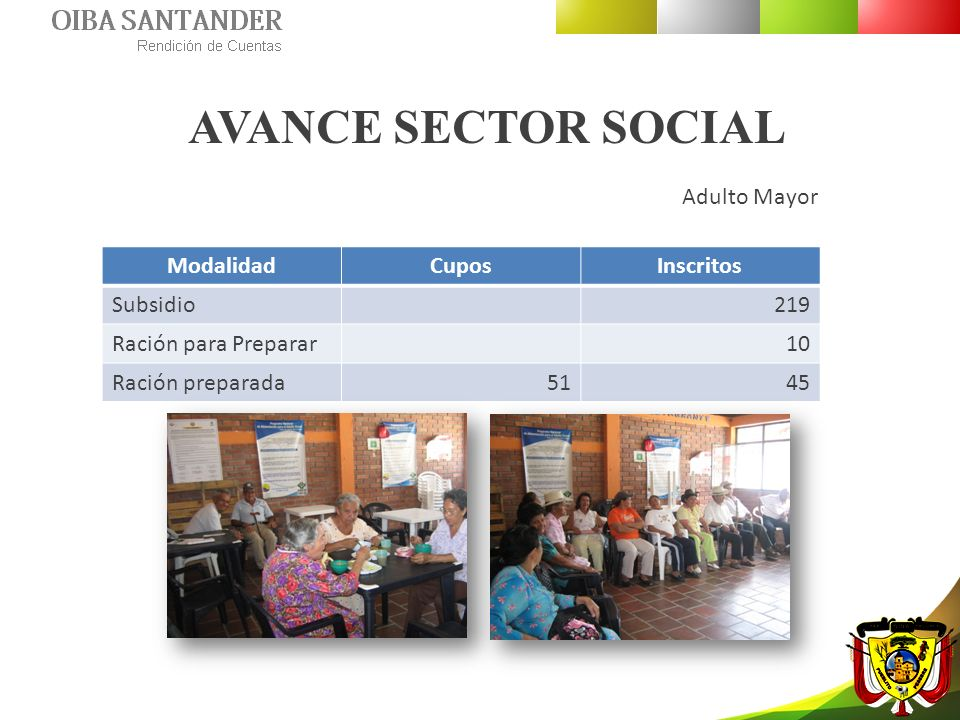 AVANCE SECTOR SOCIAL Adulto Mayor Modalidad Cupos Inscritos Subsidio
