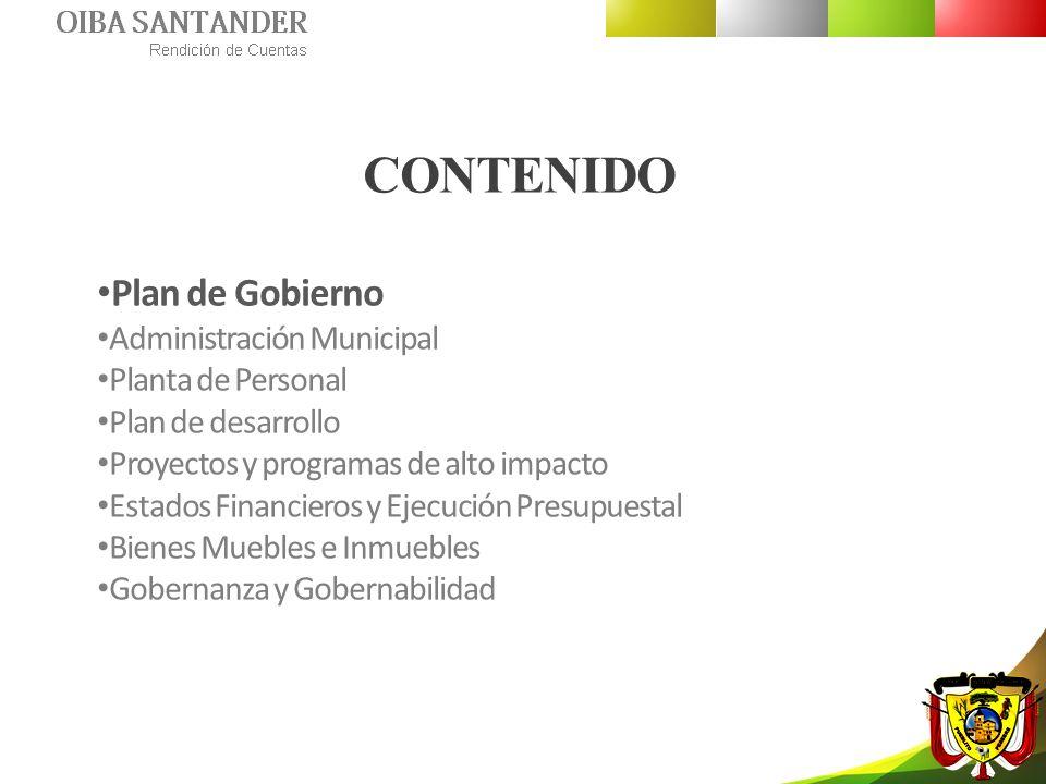 CONTENIDO Plan de Gobierno Administración Municipal Planta de Personal
