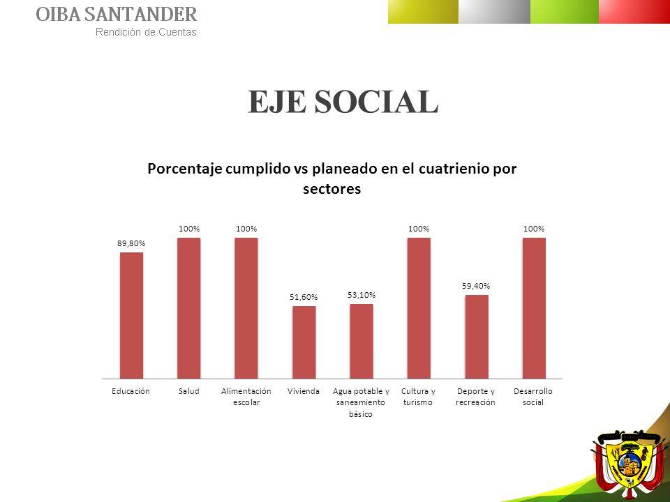 EJE SOCIAL