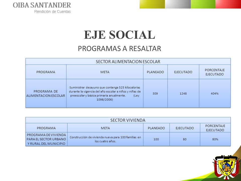 EJE SOCIAL PROGRAMAS A RESALTAR SECTOR ALIMENTACION ESCOLAR
