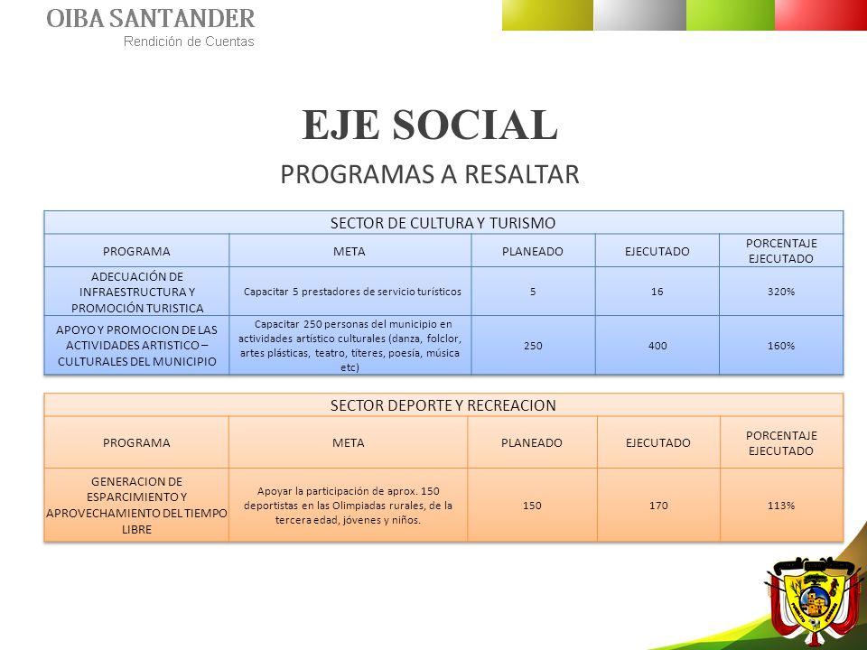 EJE SOCIAL PROGRAMAS A RESALTAR SECTOR DE CULTURA Y TURISMO