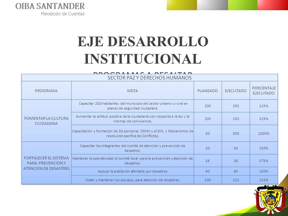 EJE DESARROLLO INSTITUCIONAL