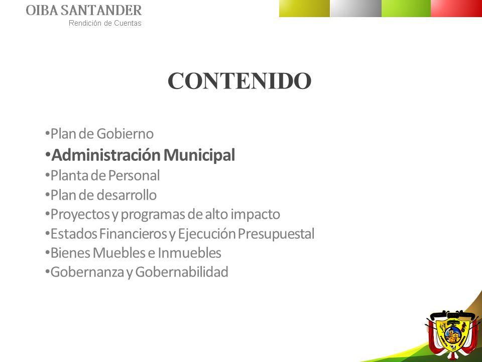 CONTENIDO Administración Municipal Plan de Gobierno Planta de Personal
