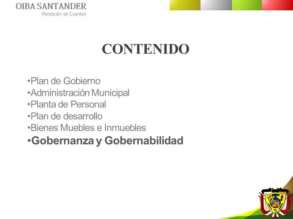 CONTENIDO Gobernanza y Gobernabilidad Plan de Gobierno