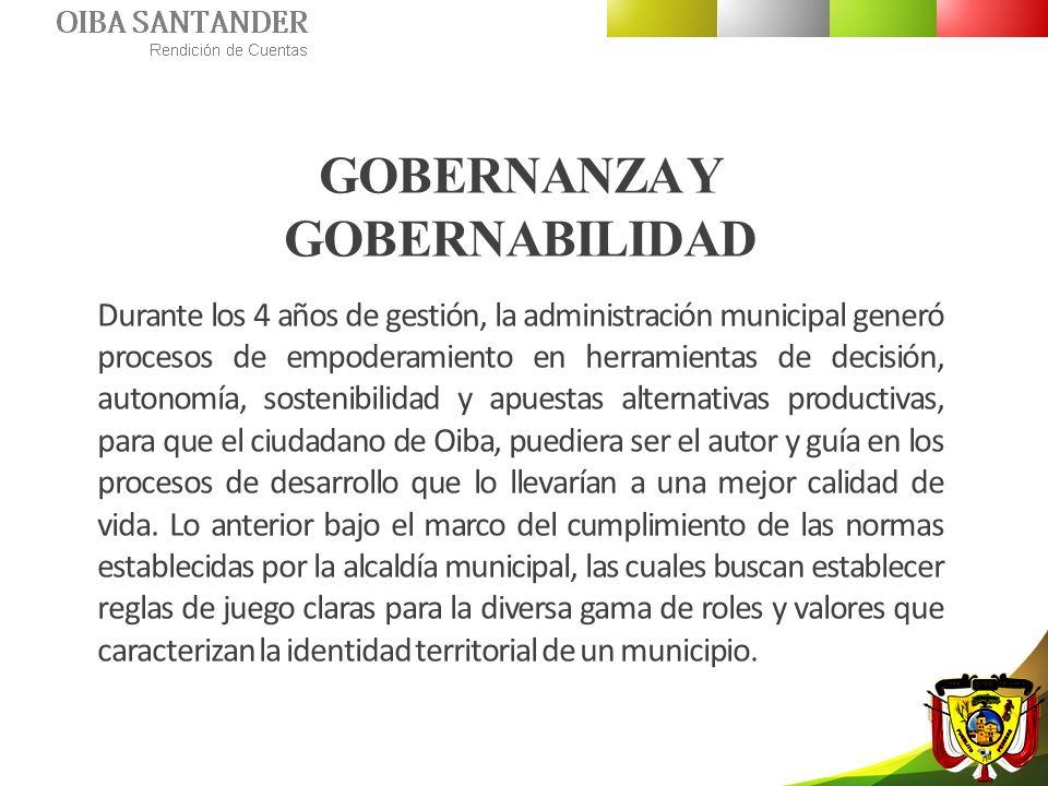 GOBERNANZA Y GOBERNABILIDAD