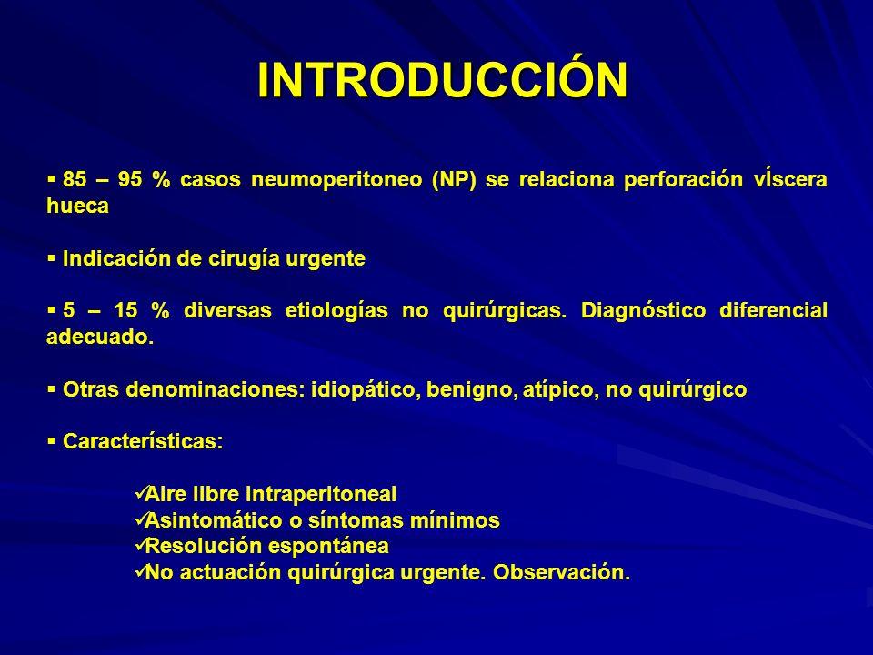 INTRODUCCIÓN 85 – 95 % casos neumoperitoneo (NP) se relaciona perforación vÍscera hueca. Indicación de cirugía urgente.