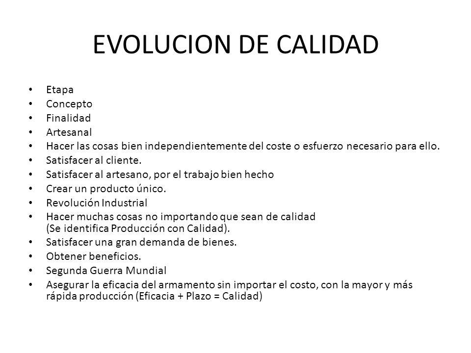 EVOLUCION DE CALIDAD Etapa Concepto Finalidad Artesanal