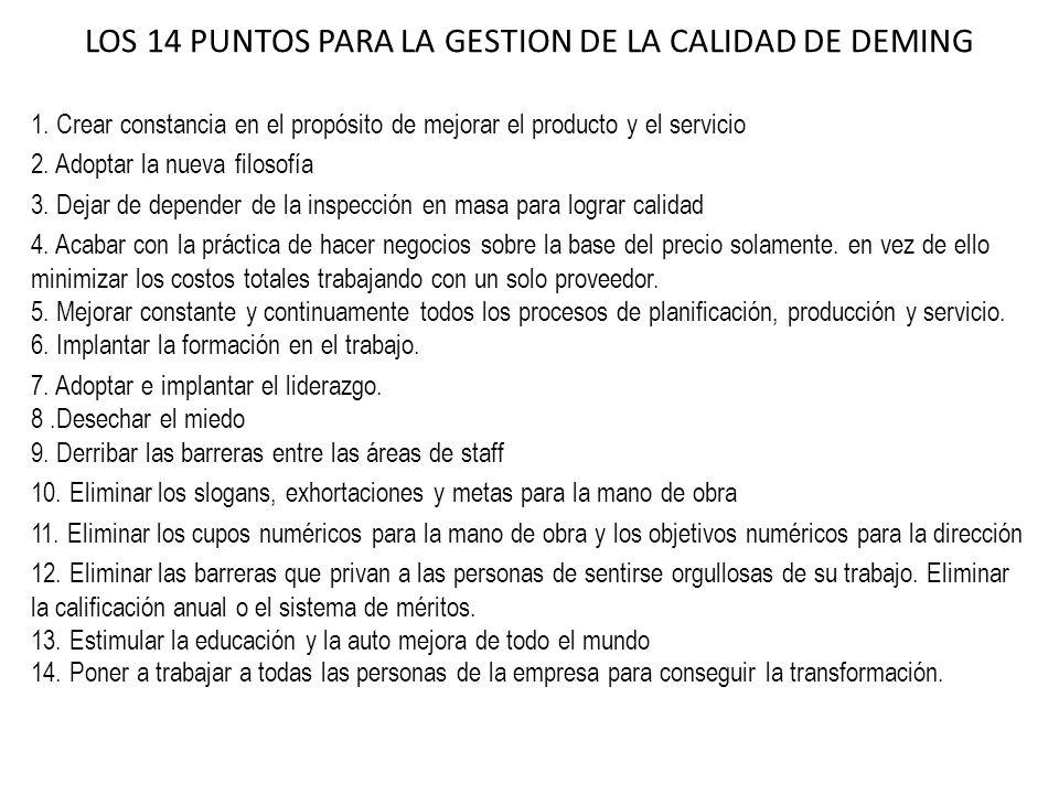 LOS 14 PUNTOS PARA LA GESTION DE LA CALIDAD DE DEMING