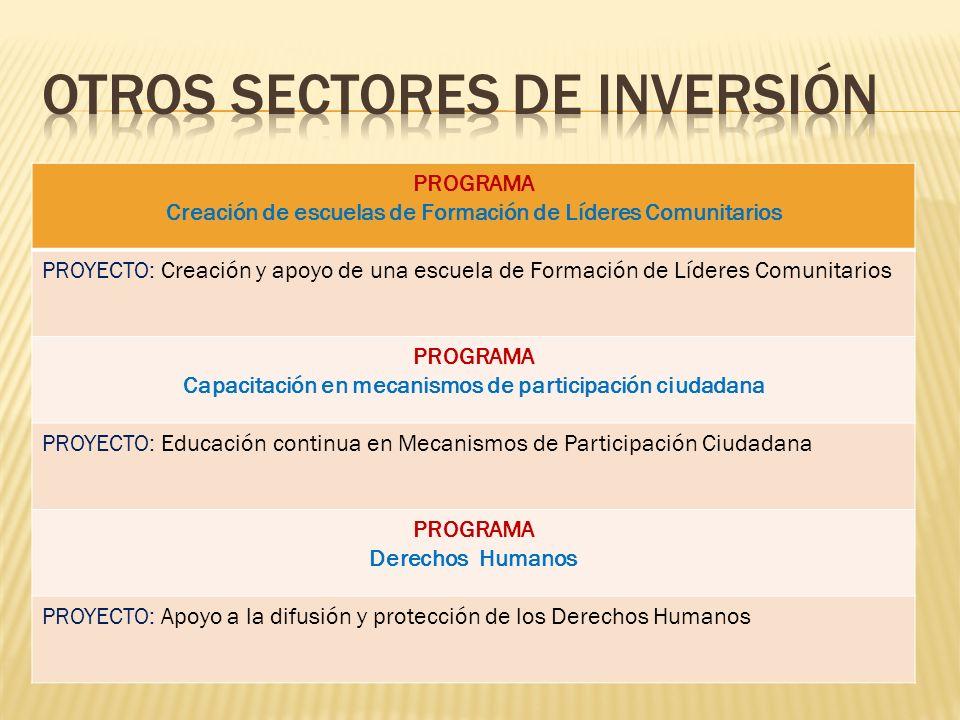 OTROS SECTORES DE INVERSIÓN