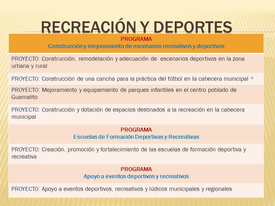RECREACIÓN Y DEPORTES PROGRAMA