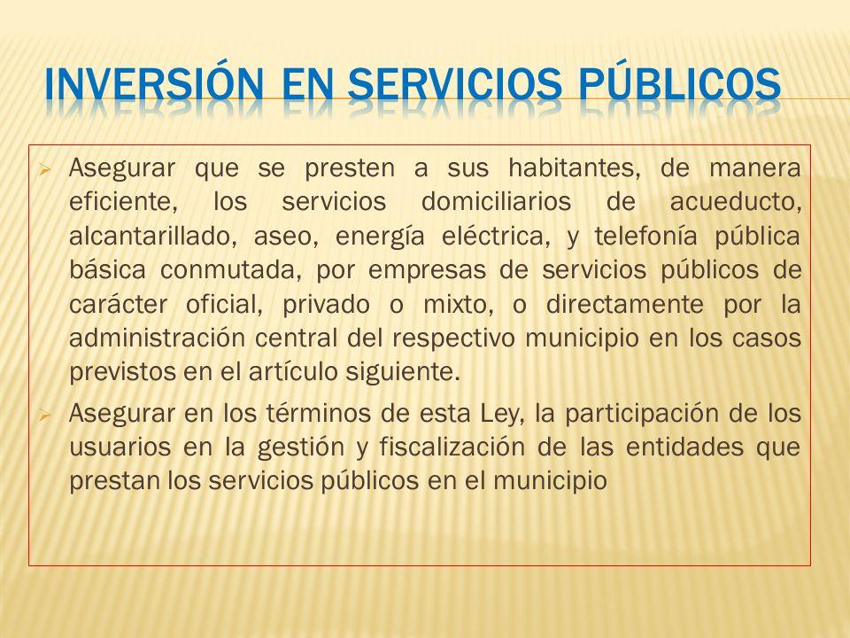 Inversión en servicios públicos