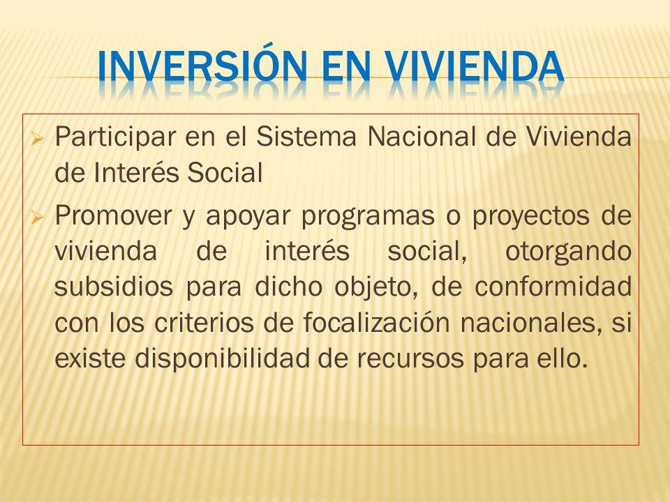 Inversión en vivienda Participar en el Sistema Nacional de Vivienda de Interés Social.