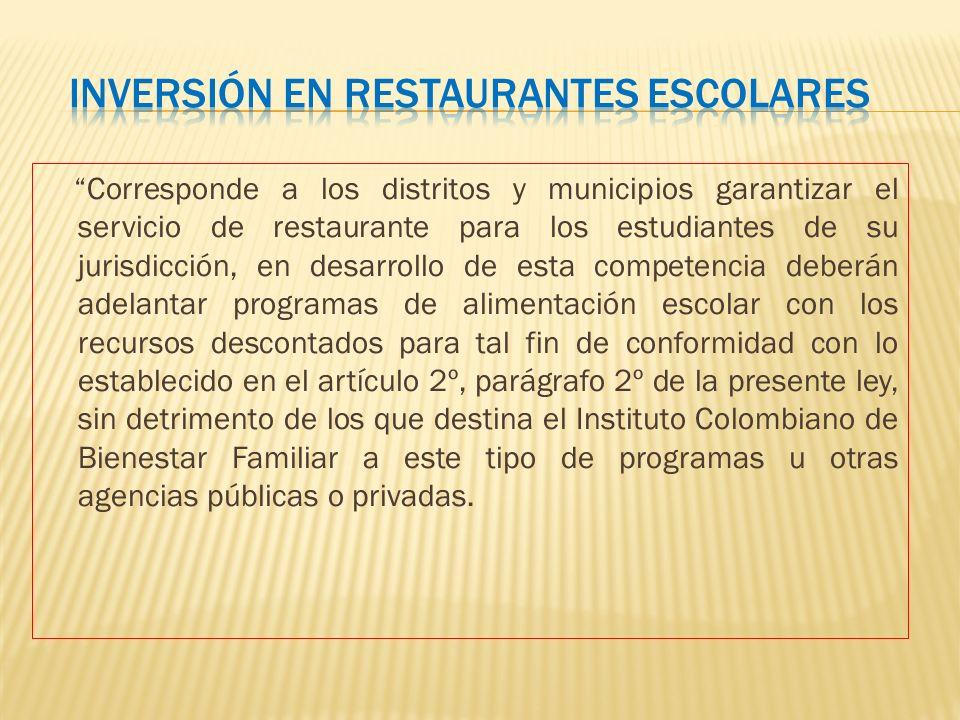 Inversión en restaurantes escolares