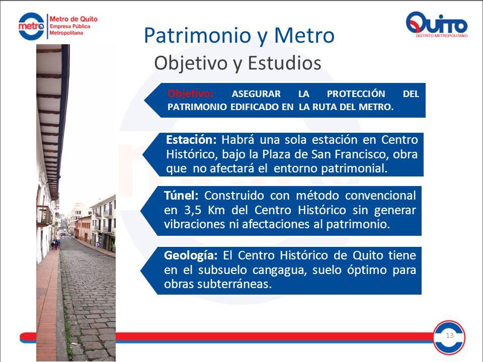 Patrimonio y Metro Objetivo y Estudios