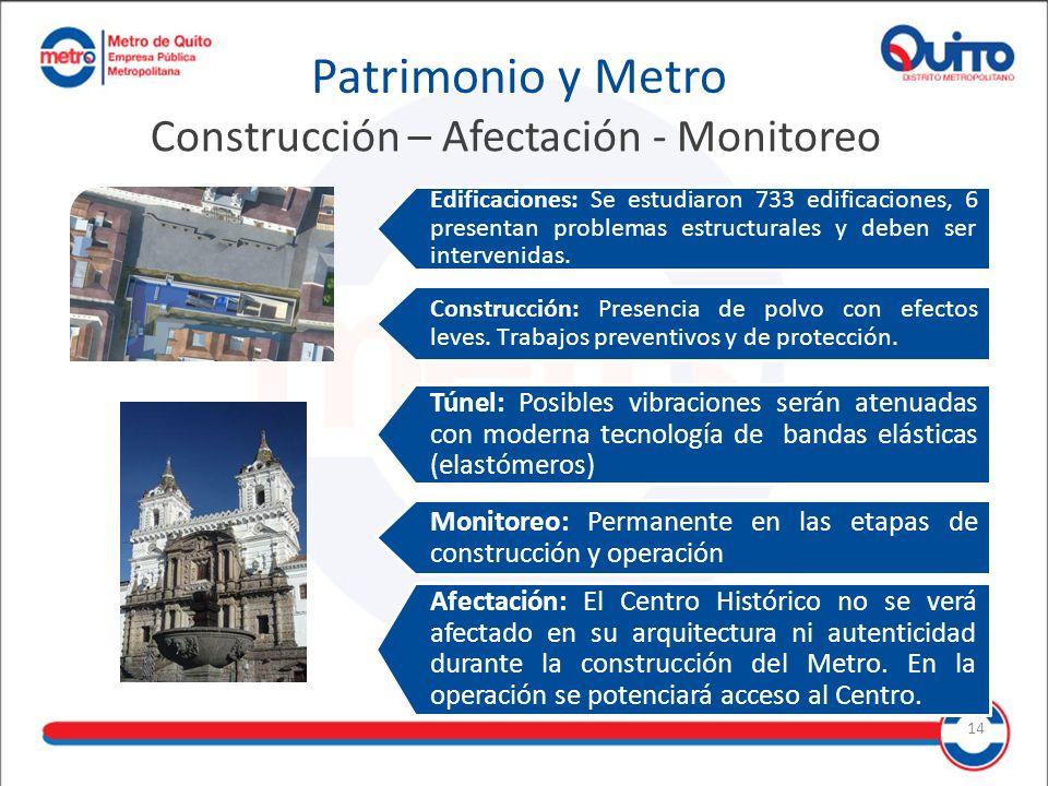 Construcción – Afectación - Monitoreo