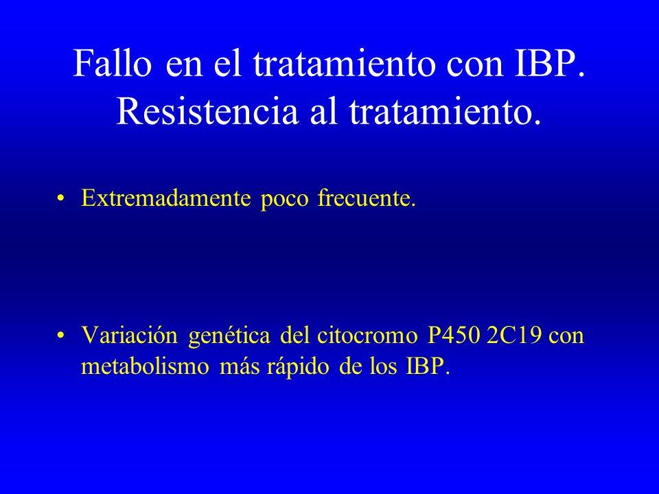 Fallo en el tratamiento con IBP. Resistencia al tratamiento.