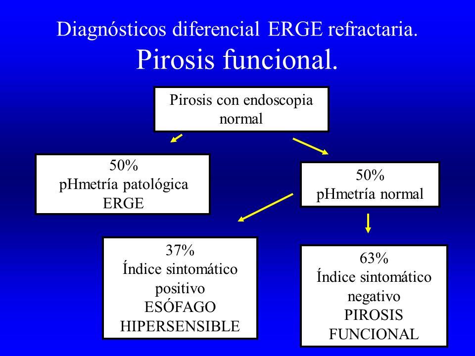 Diagnósticos diferencial ERGE refractaria. Pirosis funcional.
