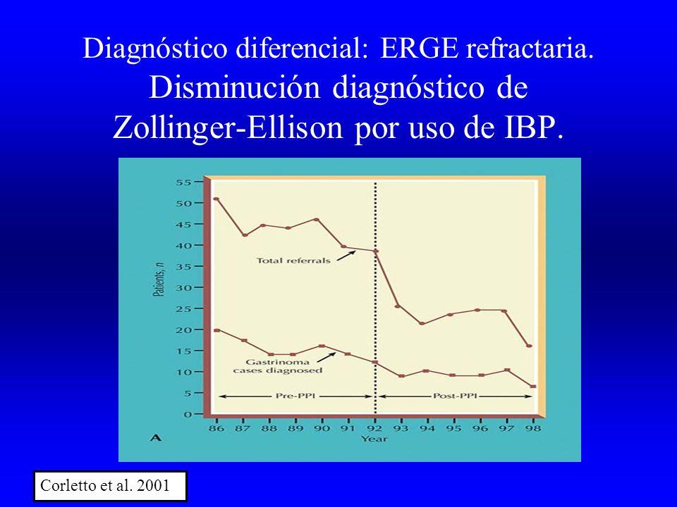 Diagnóstico diferencial: ERGE refractaria