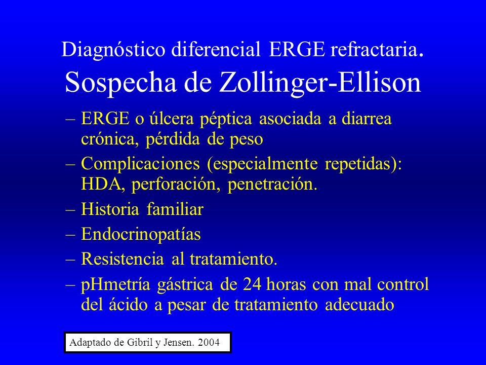 Diagnóstico diferencial ERGE refractaria. Sospecha de Zollinger-Ellison