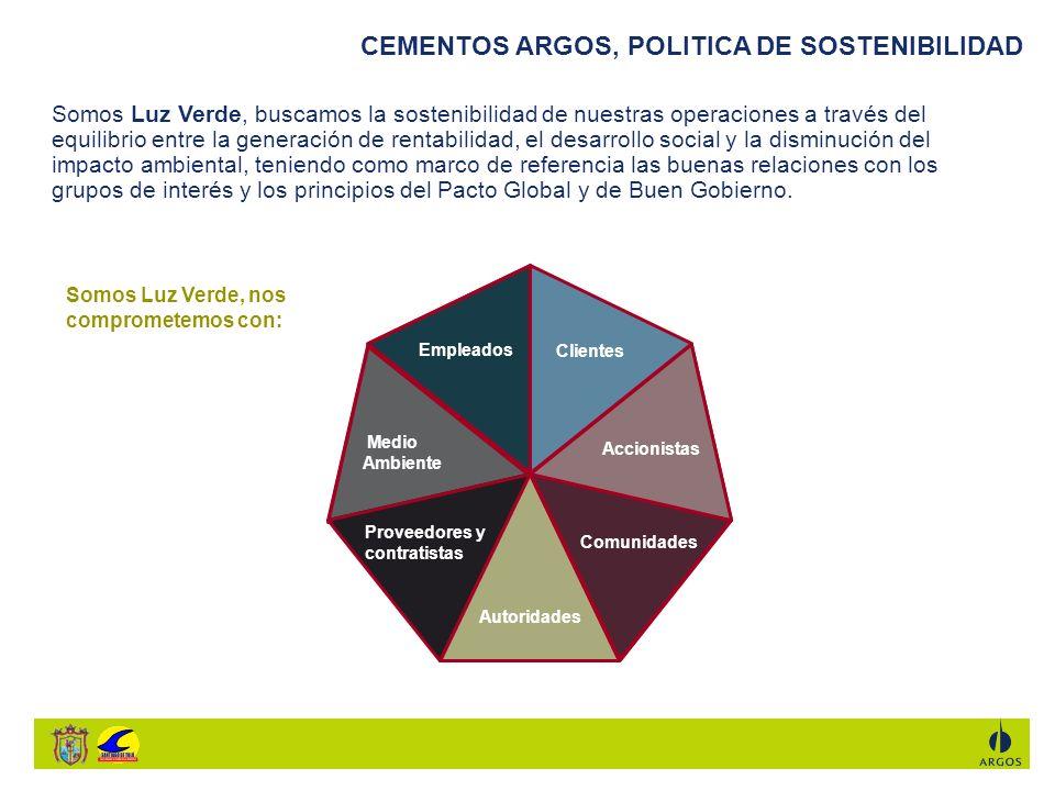 CEMENTOS ARGOS, POLITICA DE SOSTENIBILIDAD