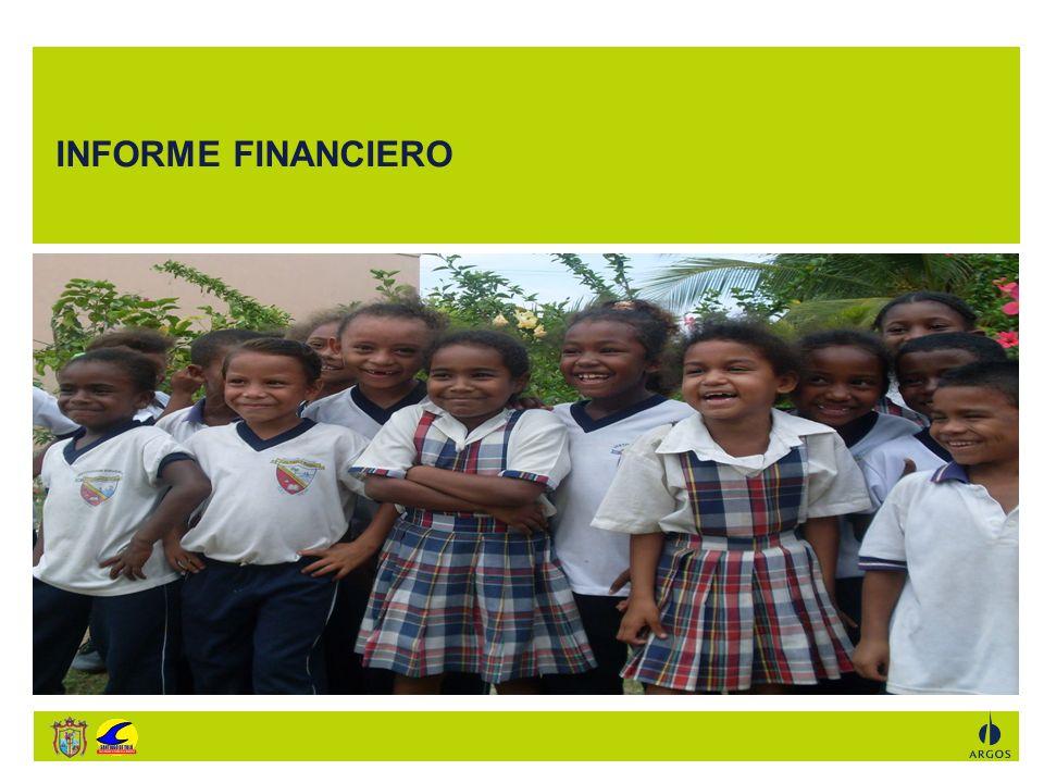 INFORME FINANCIERO Cumplimiento del Plan de Gestión Social