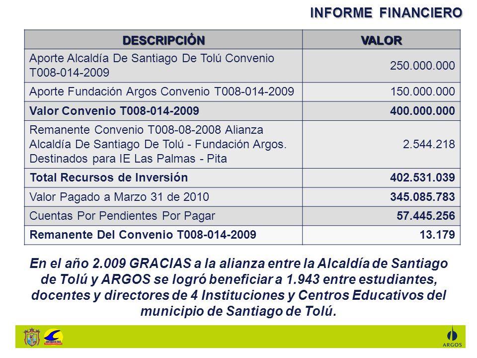 INFORME FINANCIERO DESCRIPCIÓN. VALOR. Aporte Alcaldía De Santiago De Tolú Convenio T008-014-2009.