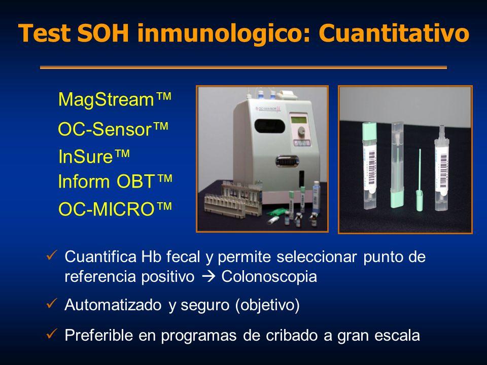 Test SOH inmunologico: Cuantitativo