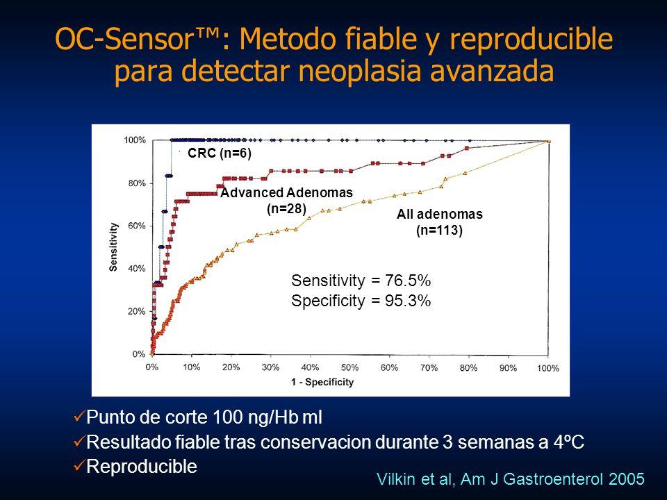 OC-Sensor™: Metodo fiable y reproducible para detectar neoplasia avanzada