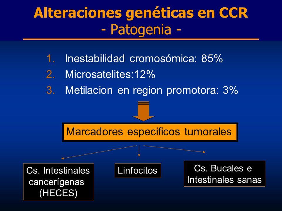 Alteraciones genéticas en CCR - Patogenia -