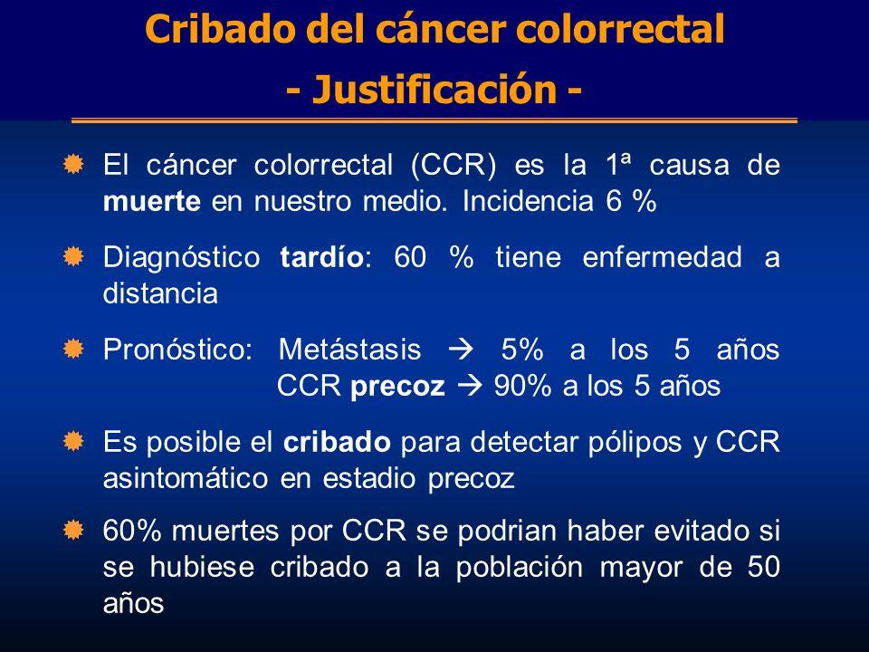 Cribado del cáncer colorrectal