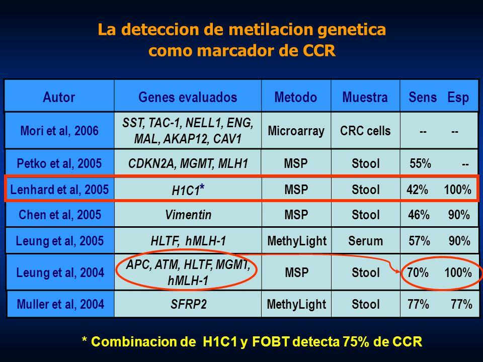 La deteccion de metilacion genetica como marcador de CCR
