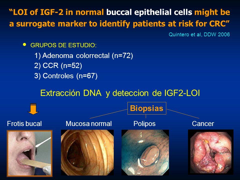 Extracción DNA y deteccion de IGF2-LOI