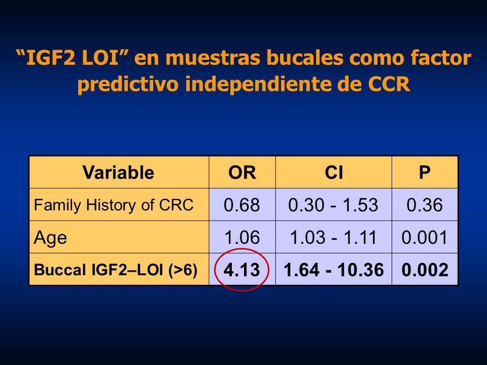 IGF2 LOI en muestras bucales como factor predictivo independiente de CCR