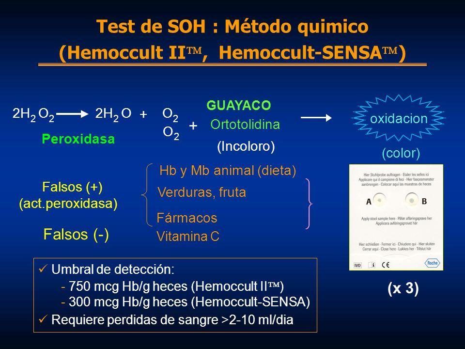 Test de SOH : Método quimico (Hemoccult II, Hemoccult-SENSA)