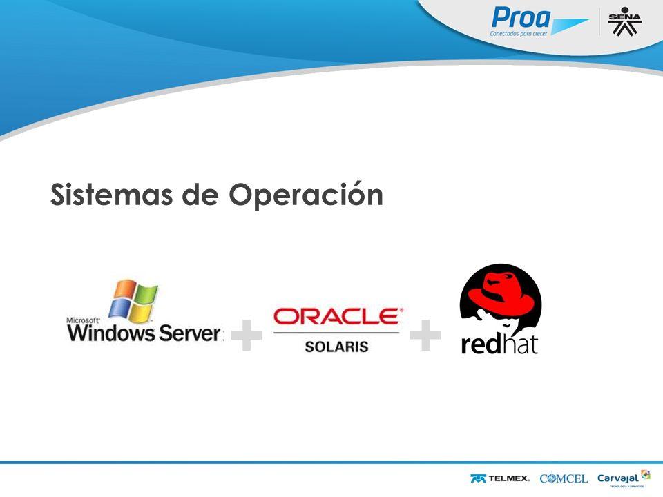 Sistemas de Operación