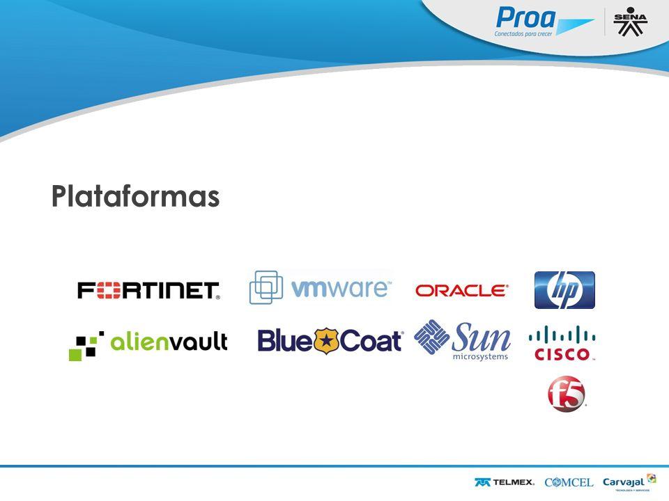 Plataformas Plataformas