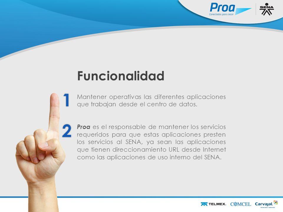 Funcionalidad 1. Mantener operativas las diferentes aplicaciones que trabajan desde el centro de datos.