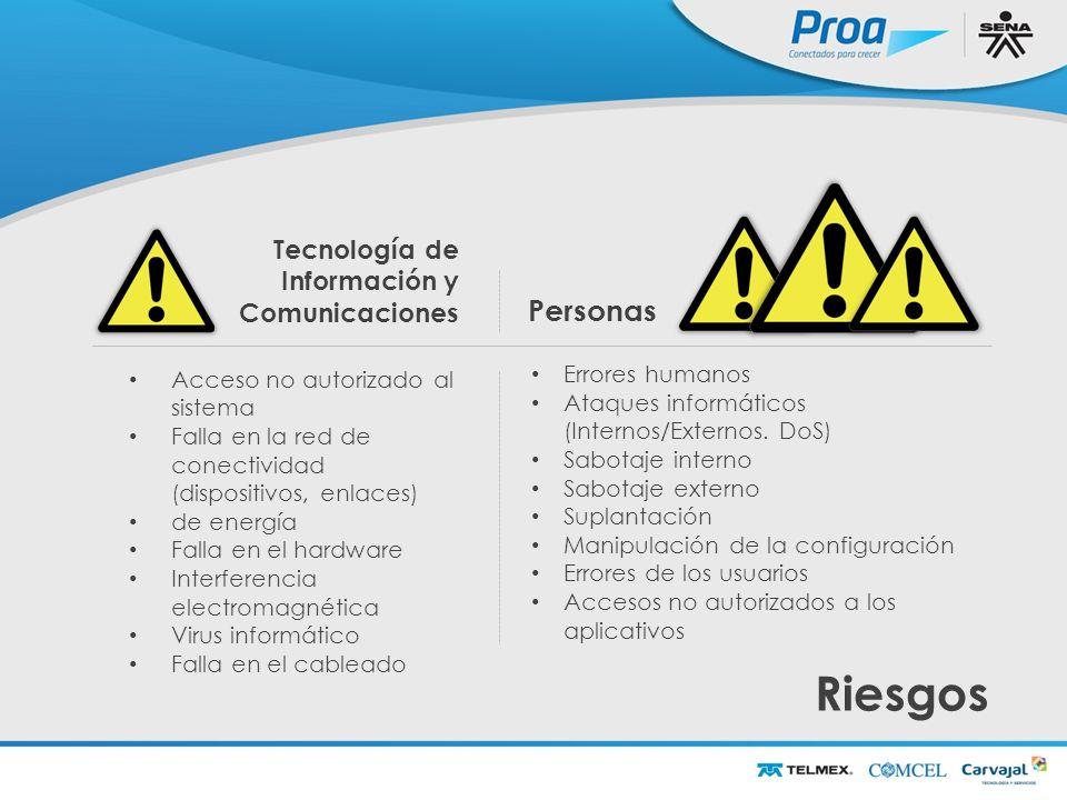 Riesgos Riesgos Personas Tecnología de Información y Comunicaciones