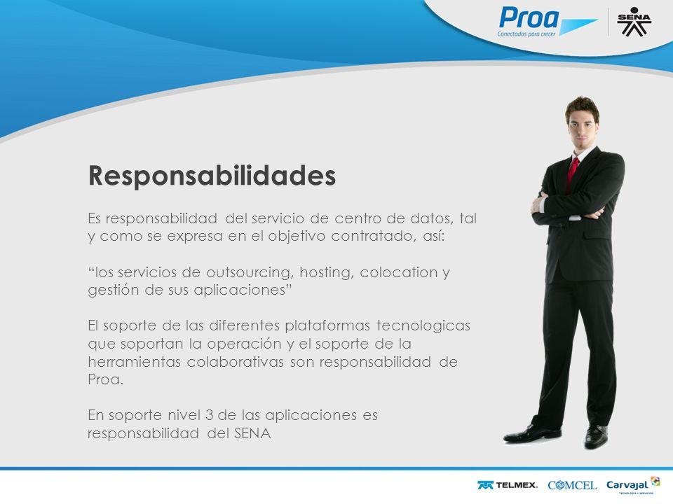 Responsabilidades Es responsabilidad del servicio de centro de datos, tal y como se expresa en el objetivo contratado, así: