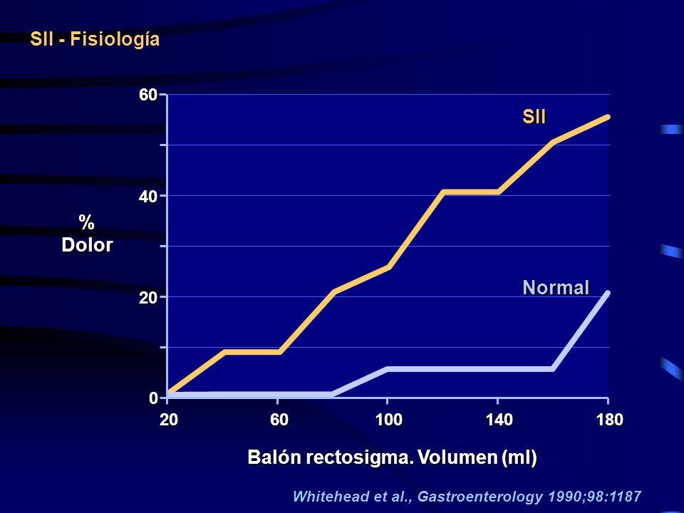 Balón rectosigma. Volumen (ml)