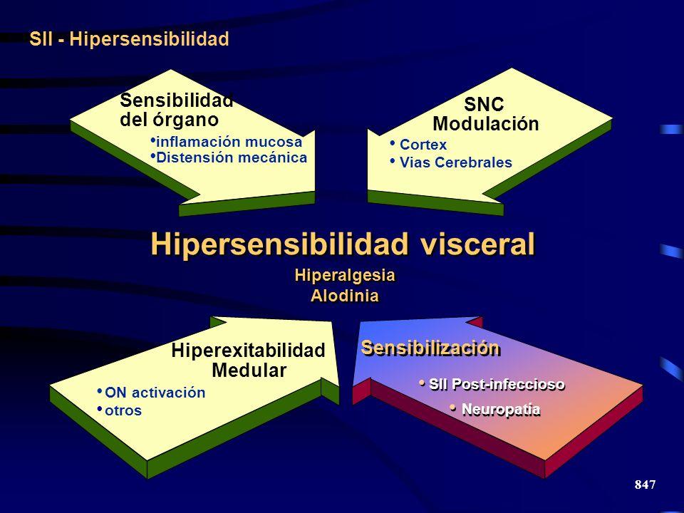 Hipersensibilidad visceral